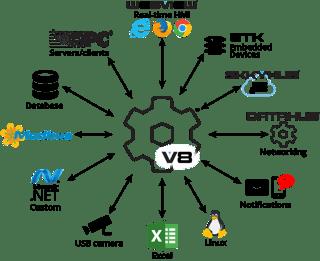 Cogent-DataHub-v8.png