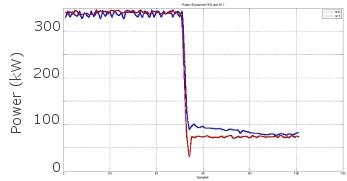 Saab-power-chart.jpg
