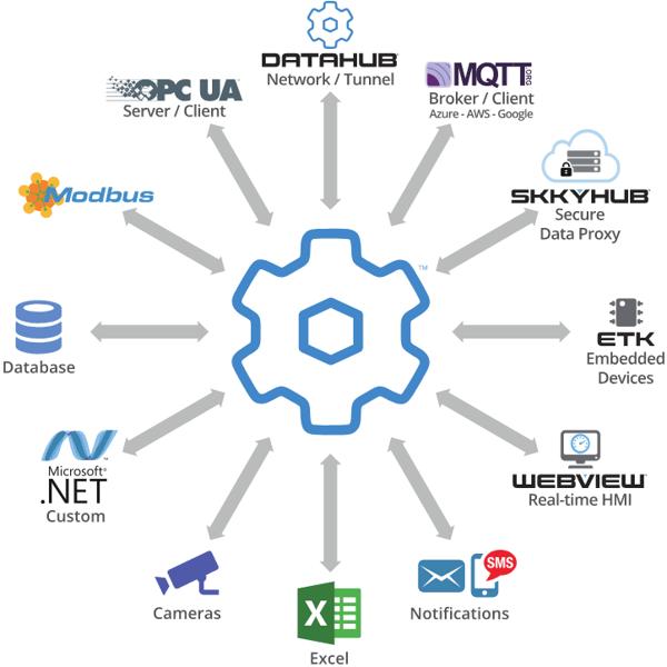 Diagram - DataHub Version 9